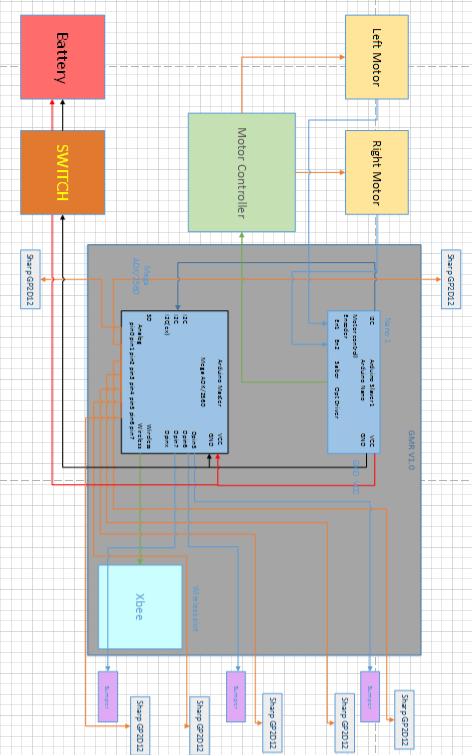 硬件构架.png