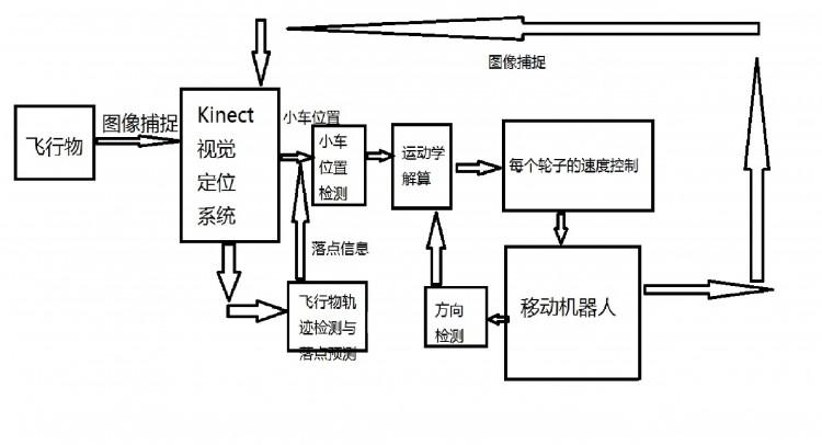 控制框图.jpg