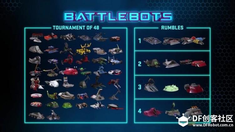 bbs7e1_fightchart.jpg