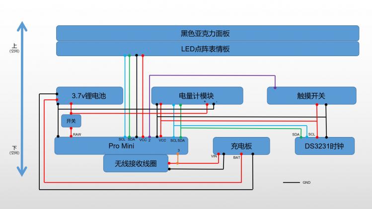 空间布局图.png