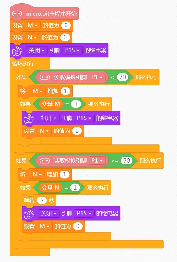 程序图.png