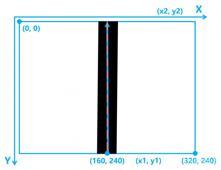 让黑线尽可能与屏幕中轴线重合.png