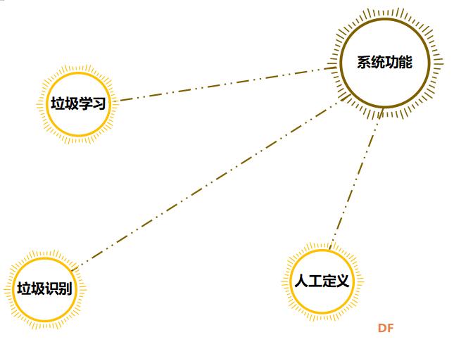 图6系统功能.png