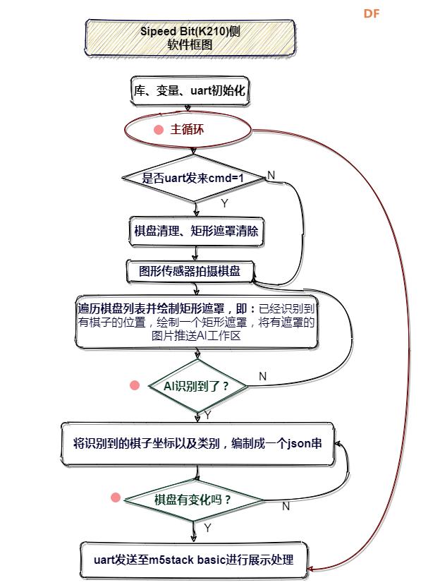 k210框图.png
