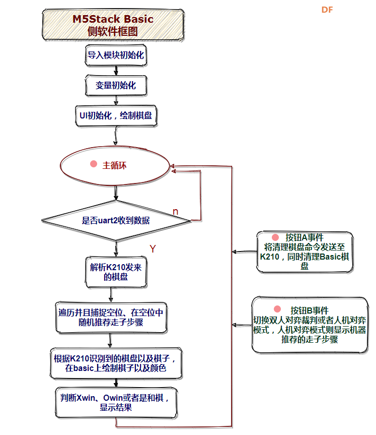 m5stack框图1.png