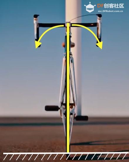 如何低成本自制一辆迷你的自平衡自行车?qw10.jpg
