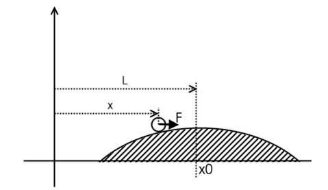 如何低成本自制一辆迷你的自平衡自行车?qw17.jpg
